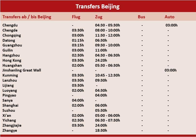 Transfers von und nach Beijing