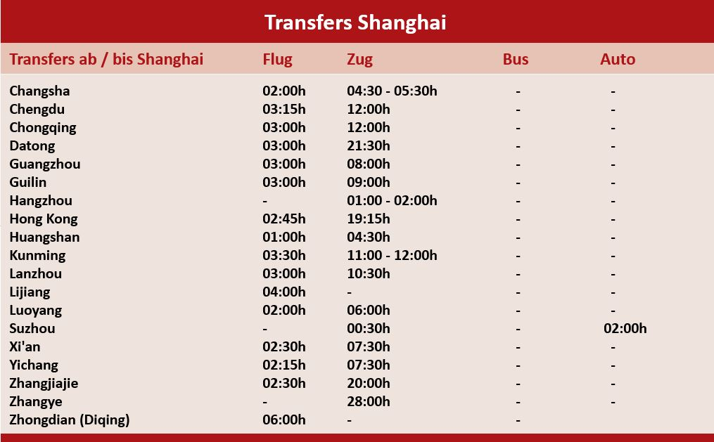 Transfers von und nach Shanghai