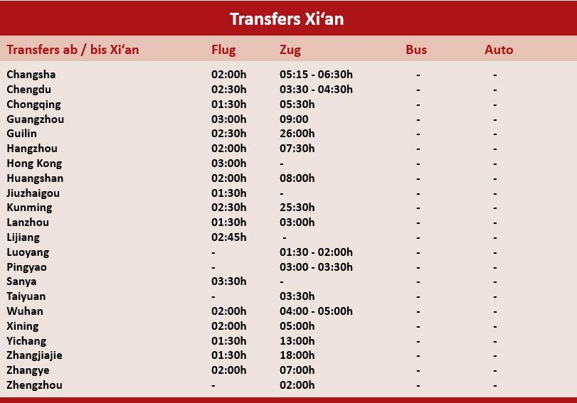 Transfers von und nach Xi'an
