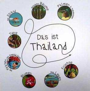Thailand Reiseführer Inhalt